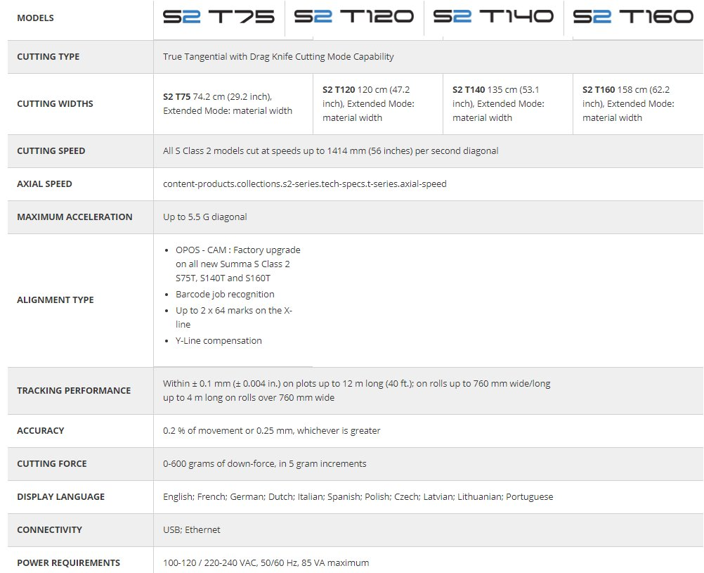 S2 T series specification