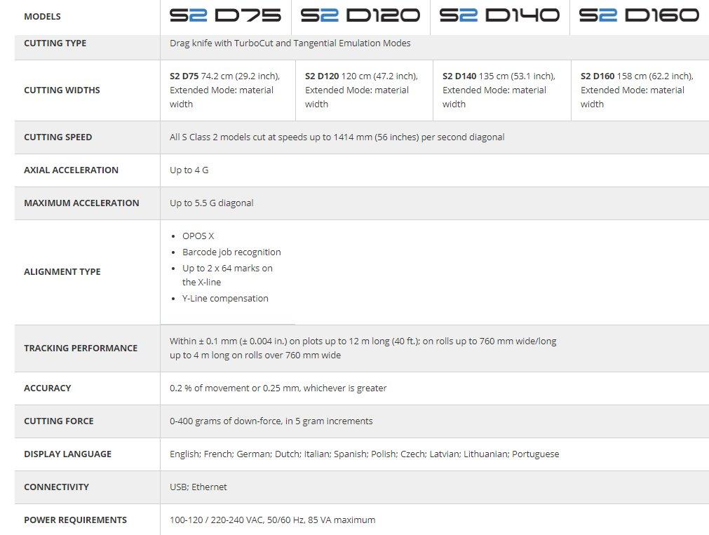 Summa specification S2 series 02